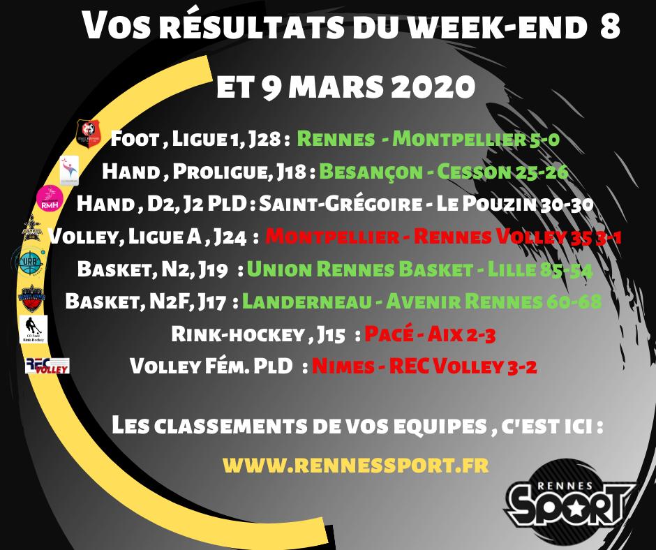 Ligue 1 – 3ème journée (78)